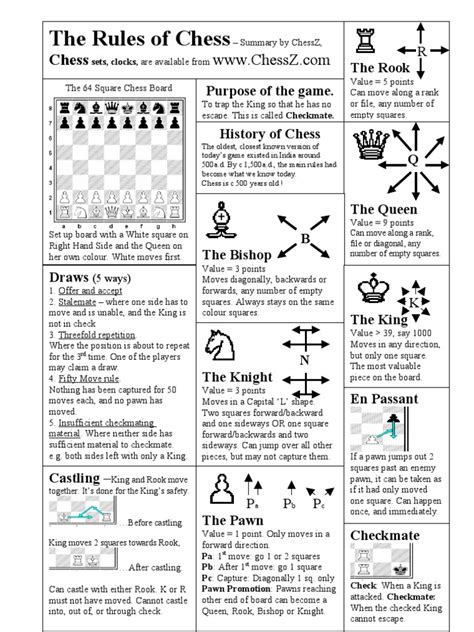 printable chess instructions beginners pdftex latex template for drawing chess rules in iconic