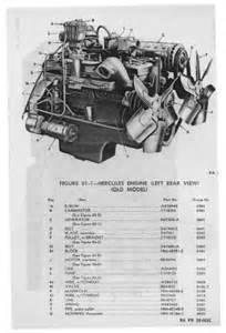 California Engine Specs Hercules Engine Specifications Hercules Free Engine