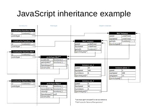 javascript oop pattern javascript object oriented programming cheat sheet
