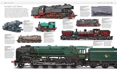 locomotive books view larger