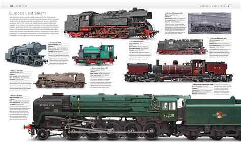 locomotive books view larger