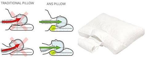 Choose A Pillow by Tips Of Memory Foam Pillow Best Gel Foam Pillow Choosing
