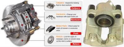 Check Engine Light Diagnosis Services Precision Auto Service