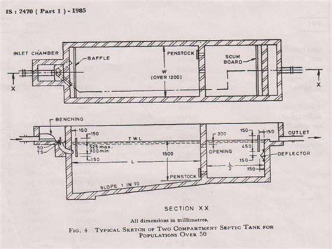 design criteria for septic tank septic tank process design