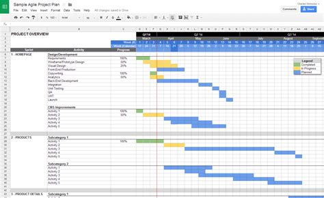excel template project management excel project gantt chart template
