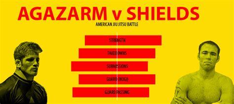 Battle Of The Miu Miu Richie Vs Shields by American Jiu Jitsu Battle Agazarm Vs Shields Analysis