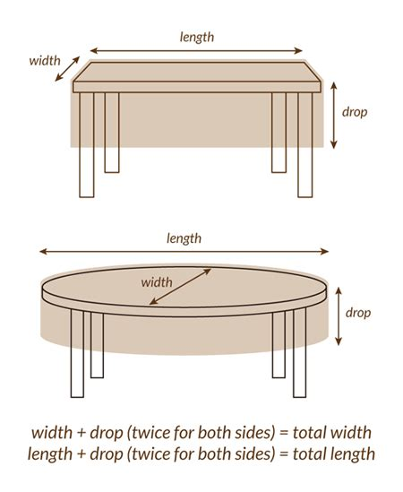 table cloth calculator help with what table cloth size your tablecloth