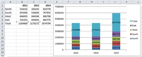 excel data layout for stacked bar chart how to show percentages in stacked column chart in excel