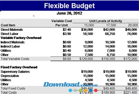 manufacturing budget template budget template for manufacturing budget