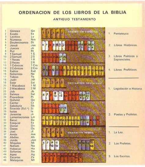 libro la biblia de nuestro relieso 3 186 la biblia nuestro libro sagrado