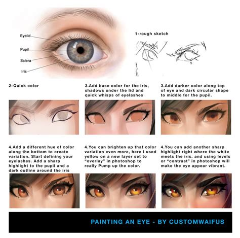 spray paint eye tutorial painting an eye tutorial free to use by customwaifus