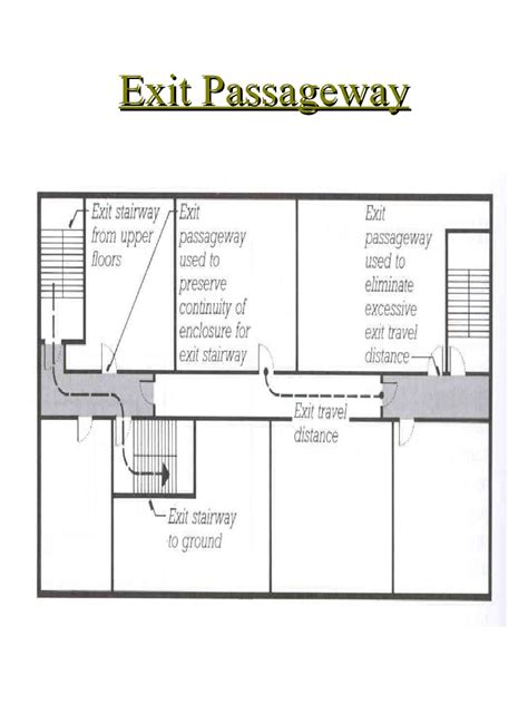 bedroom egress requirements bedroom egress requirements home design