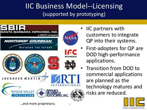 indiana integrated circuits llc iic quiltpackaging techbriefing february2016