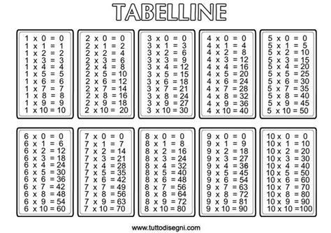 tavola pitagorica per bambini da stare schema delle tabelline le tabelline da stare gratis