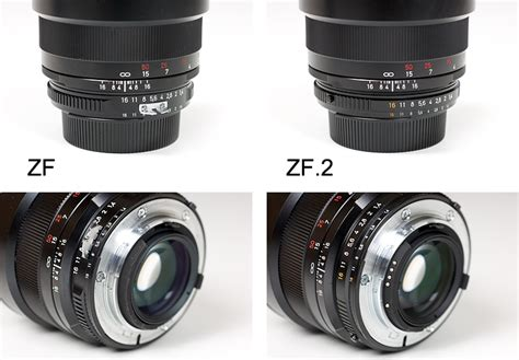 Lens Stopl Nouvo Classic Lele zeiss planar t 50mm f 1 4 zf fx review test report