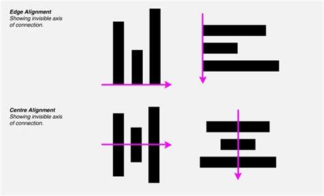 design elements alignment 7 elementos esenciales de dise 241 o gr 225 fico que debes saber y