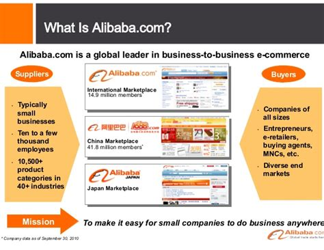 alibaba vision alibaba vision and mission jack ma the entrepreneur of