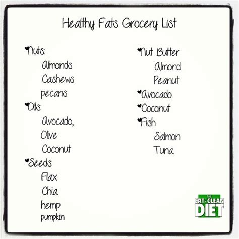 a list of healthy fats healthy fats health