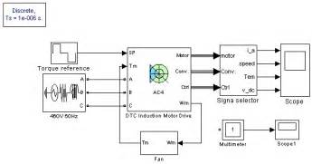 simulate an ac motor drive matlab amp simulink