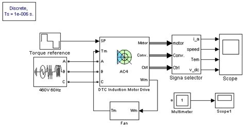 induction generator modelling using space vectors simulate an ac motor drive matlab simulink