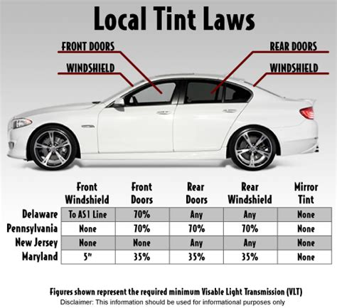 Car Lawyer Ny 1 by Tinted Windows Car Car Window State Laws Tinted Car