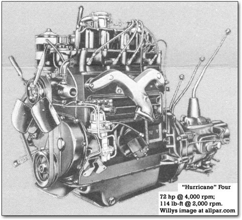 jeep hurricane engine austin bantam and willys birth of the jeep