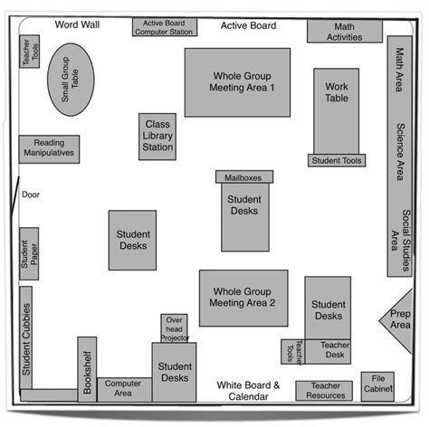 physical layout of classroom checklist 9 best creative curriculum images on pinterest creative
