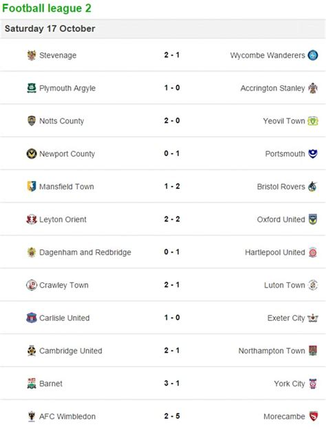 orchard cms custom form with section headers the joronen scores from his own half as stevenage beat