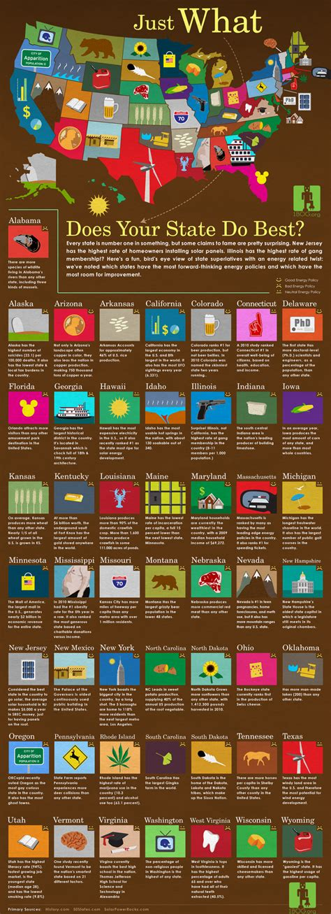 how to make an infographic useful tips and secrets on infographic