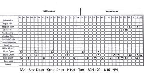 drum pattern ska kvr beats pattern rhythm music styles guide by