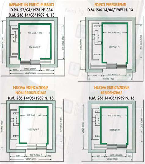 dimensioni cabina ascensore ascensore dimensioni minime pompa depressione