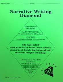 What Is Narrative Essay Writing by A Sentence A Day Empowering Writers