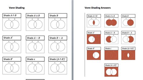 sets shading venn diagrams venn diagrams solve my maths