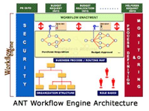 workflow engine architecture workflow engine 2 1 products andalan nusantara teknologi