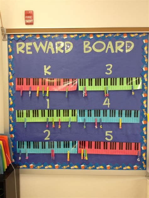 weight management musc 85 best images about bulletin boards on