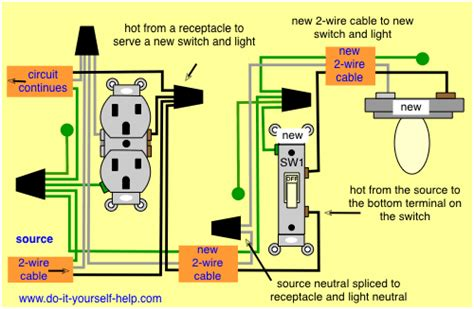 How To Wire A Light Fixture Yourself Light Decorating Ideas How To Switch A Light Fixture