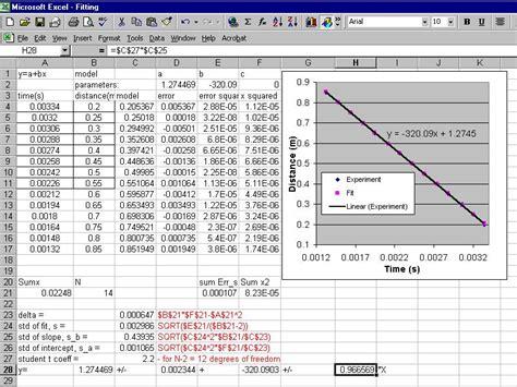formula for calculating standard deviation in excel