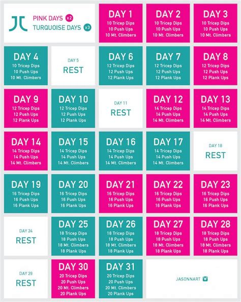 3 months workout plan for women sixpack butt legs 25 best ideas about toned arms on pinterest arm