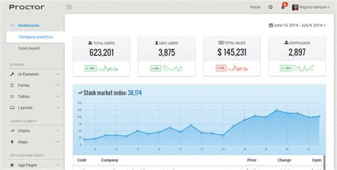 templates bootstrap frontend 30 stunning new bootstrap themes templates