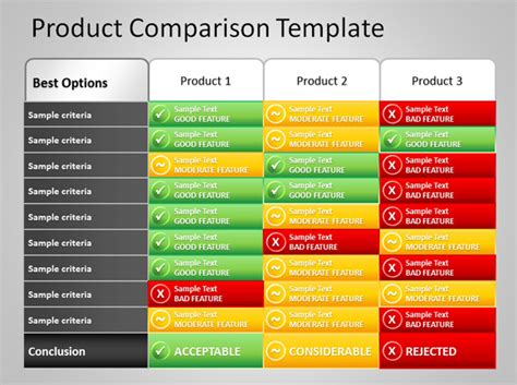 free product comparison template for powerpoint presentations