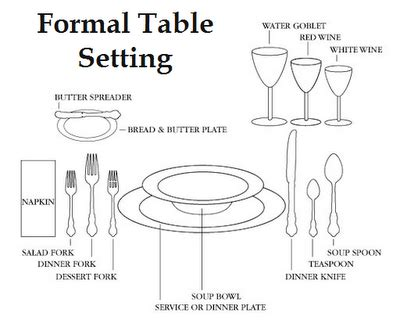 how to set a formal table where do i place the bread plate how to set a formal