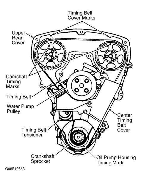 95 mercury engine diagram 95 get free image about
