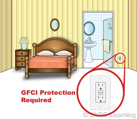 Shower Stall Bathtub 210 8 A 9 Ground Fault Circuit Interrupter Protection