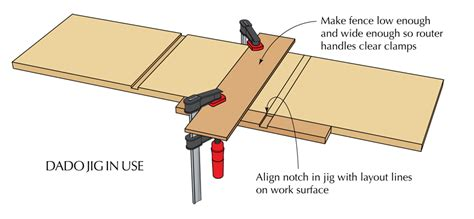 diy woodworking jig plans learn     jig