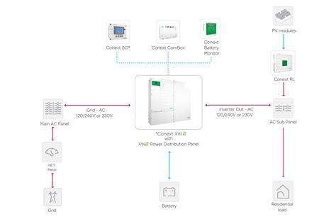 100kw standby generator wiring diagram wiring diagram
