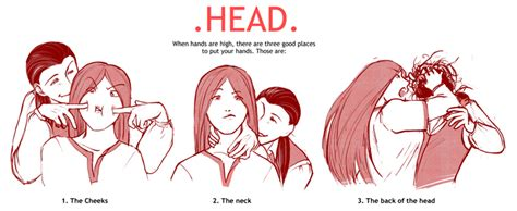 kiss tutorial tumblr little art reference things