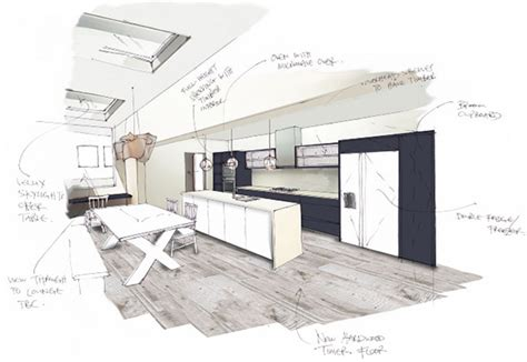 kitchen layout and design ppt home the interior design showcase