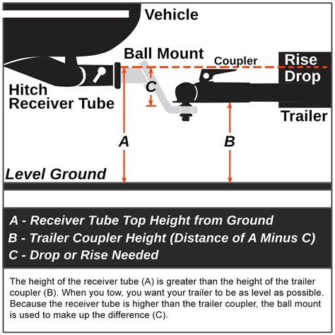 tow hitch wiring diagram wiring diagram for semi search stuff readingrat net