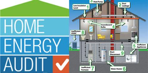 home energy audit www imgkid the image kid has it