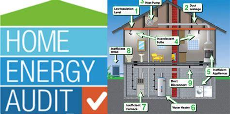 home energy audit www imgkid the image kid has it